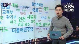 [빅뉴스] 개인 VS 기관, 연초 '쩐의 전쟁'…유도 김원진, 금메달 딴뒤 부친상 소식에 오열 / KBS