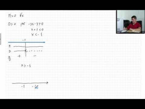Disequazioni (particolari) con modulo from YouTube · Duration:  14 minutes 6 seconds