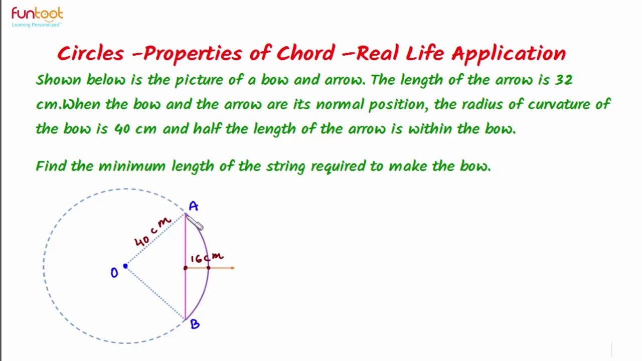 Properties Of Chords Real Life Applications On Chords