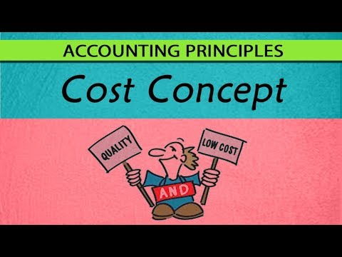 Accounting Principles - What is Cost Concept | Accounting Concepts |  LetsTute Accountancy