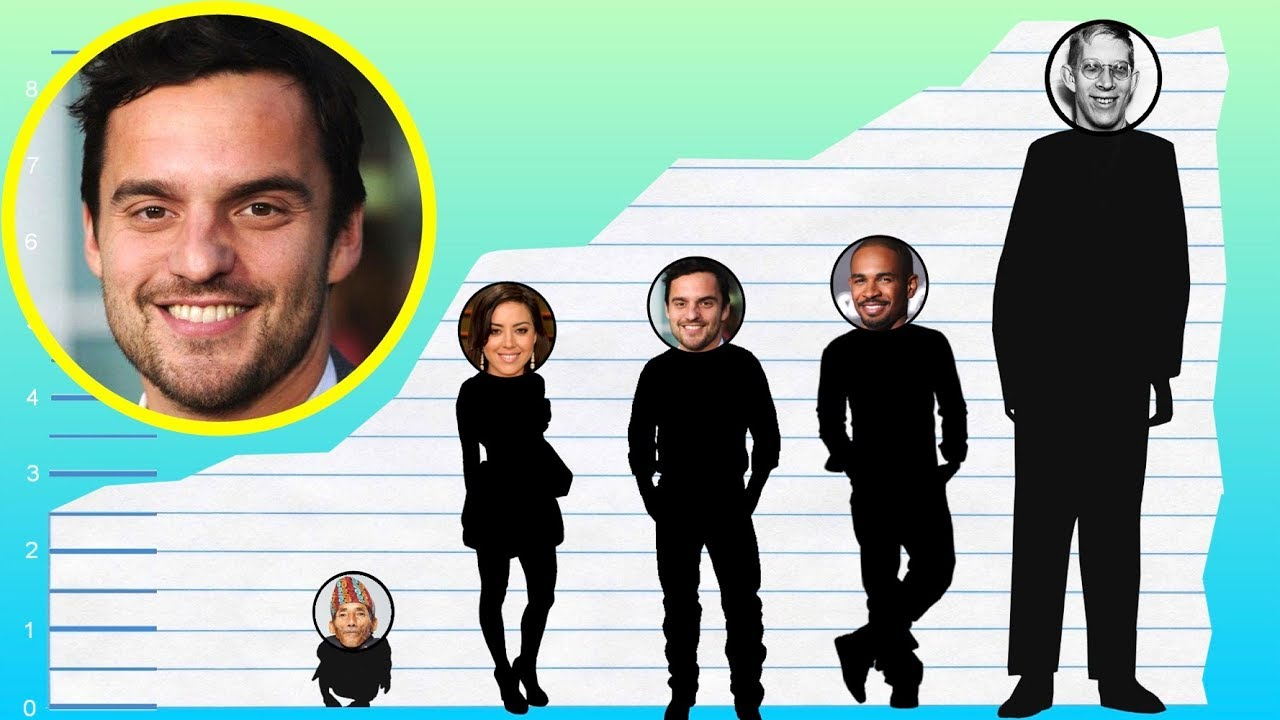 How Tall Is Jake Johnson   Height Comparisons   YouTube