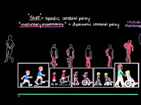 Khan Academy - Types of Cerebral Palsy Part 2: Dyskinetic & Ataxic