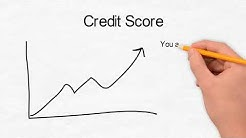 USDA NO Money Down Loan Requirements