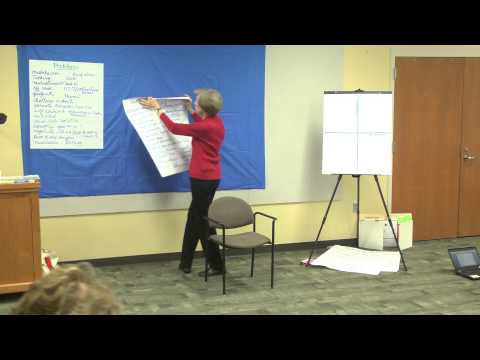 Positive Discipline in the Classroom Part 2
