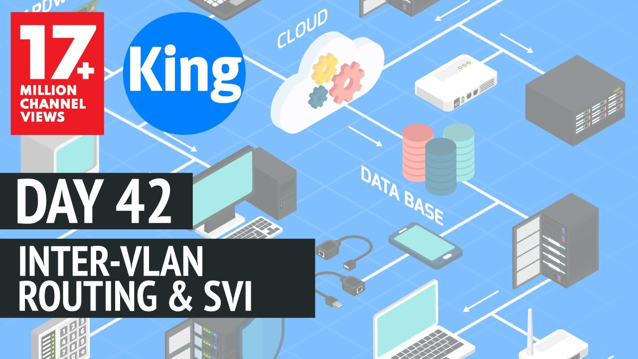 Download Free CCNA   Inter-VLAN Routing & SVI - Day 42   200-301   Cisco Training