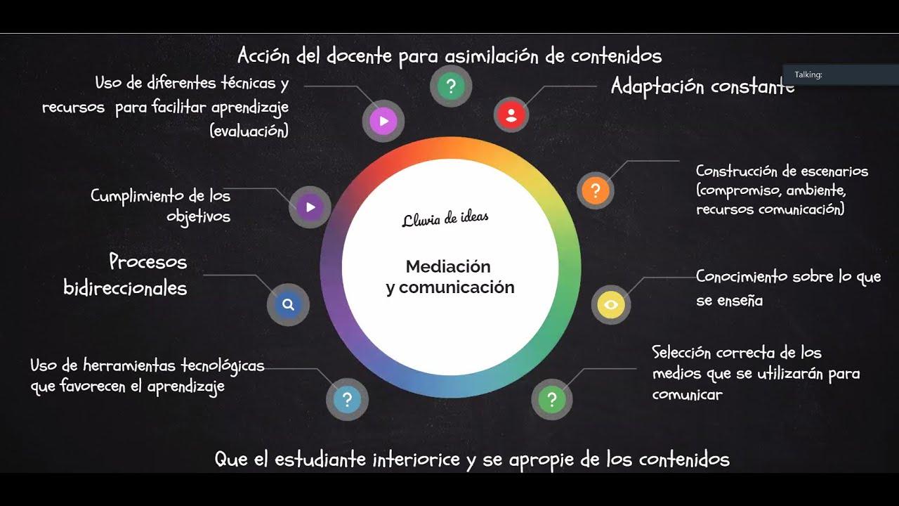 Download Mediación Pedagógica y Técnicas de Evaluación Comentarios Oscar Torres y Osvaldo Guerrero