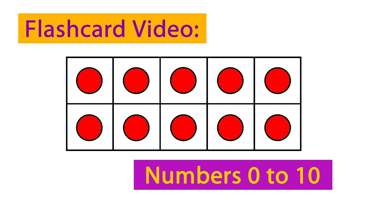 Glasses Frame Numbers Explained : Flashcards Practice: Ten Frames 03 Numbers 0 to 10 - YouTube