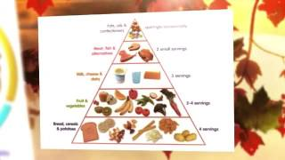 Food pyramid and balanced diet