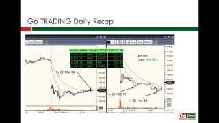 g6 trading room daily recap 24 4 2013 gap trading