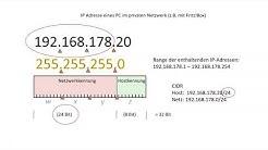 Sperrliste auf der 3CX Telefonanlage richtig nutzen - Schutz vor Hacker und hohen Telefonkosten