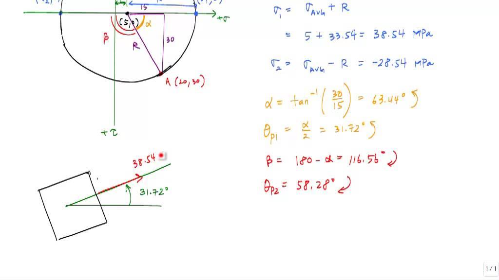 mohr's circle example 1 (2/2 - principal and max shear stresses