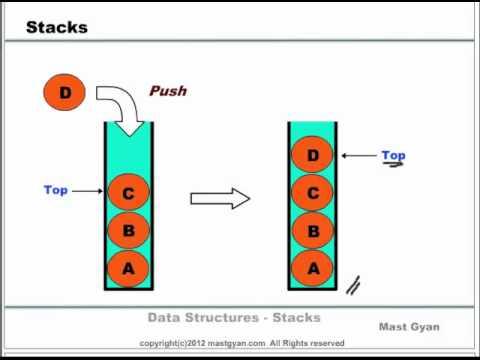 Implementing stacks using javascript | packt hub.