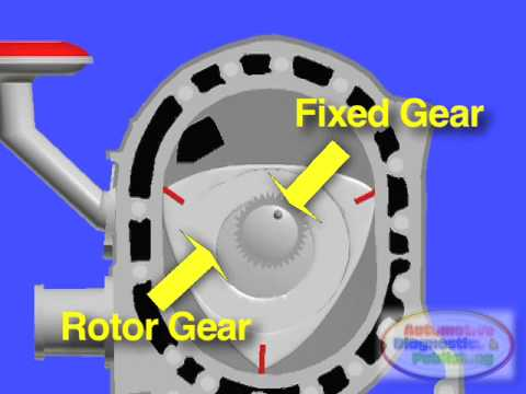 MAZDA RX7 Rotary Engine, How It Works