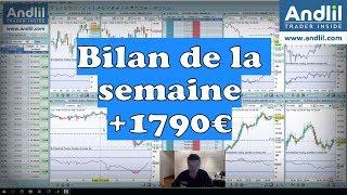 Bilan de de la semaine de trading +1790€