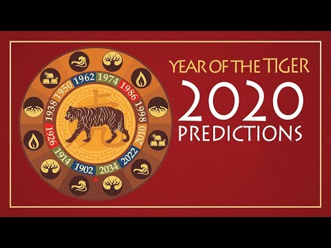 YEAR OF THE TIGER | 2020 CHINESE FENG SHUI HOROSCOPE FULL PREDICTIONS