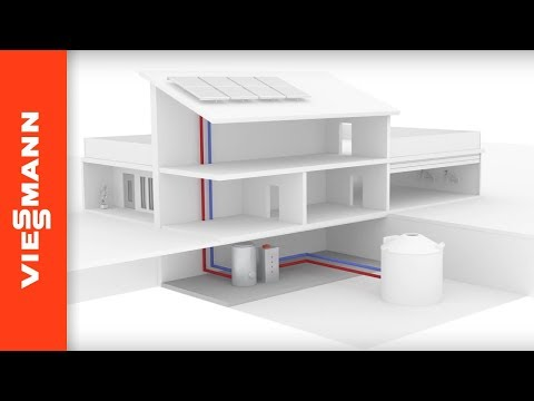 Viessmann Heating and cooling with ice