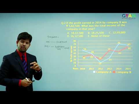 Data Interpretation ( DI ) - Income & Expenditure