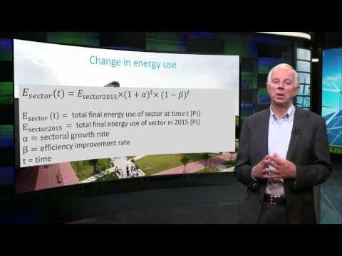Future energy demand - Sustainable Energy - TU Delft