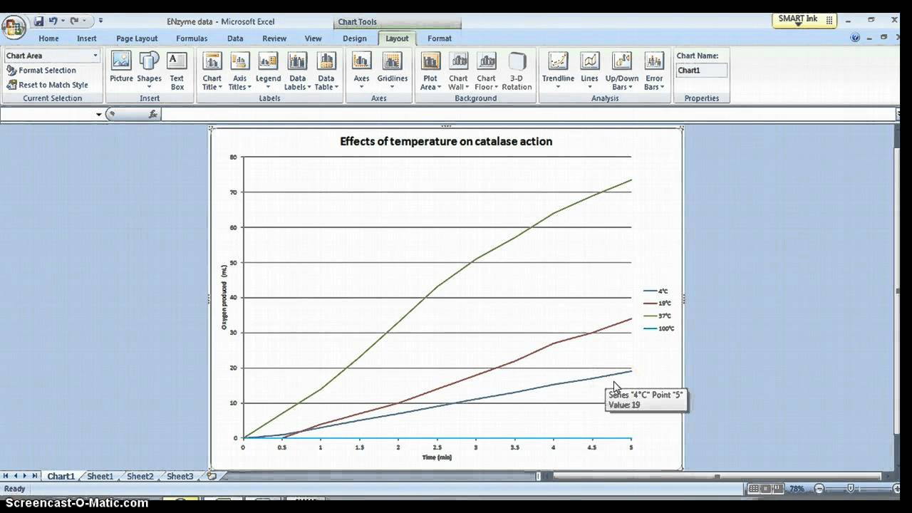 Graphs of enzyme data excel 2007 youtube ccuart Gallery