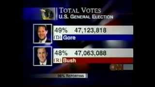 2000 Presidential Election Bush vs. Gore Part 29