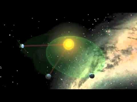 Orbital Mechanics of the Earth & Moon