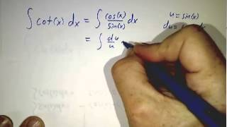 Download Video Derivatives and integrals of the six basic trig functions MP3 3GP MP4