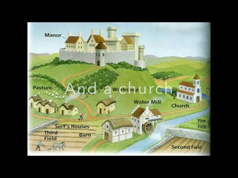 Manorialism and Feudalism in the Middle Ages