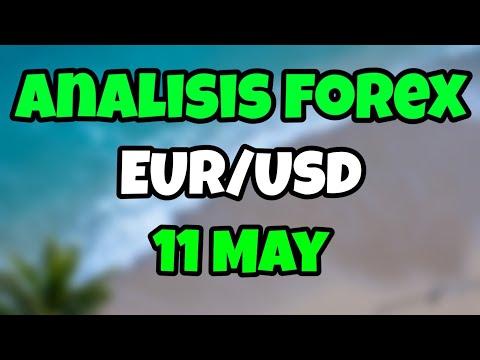 analisis-teknikal-eur/usd-|-forex-malaysia-2020