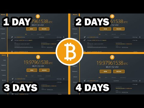 MAKE $1,770 By Mining Bitcoin on Your PC/SMARTPHONE IN 2020!! (PROOF)