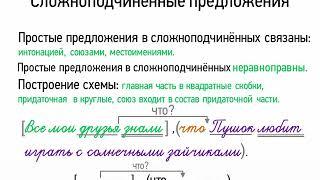 Сложноподчиненные предложения (5 класс, видеоурок-презентация)