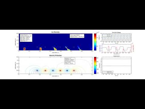 Standing Wave Direct Energy Converter Simulation
