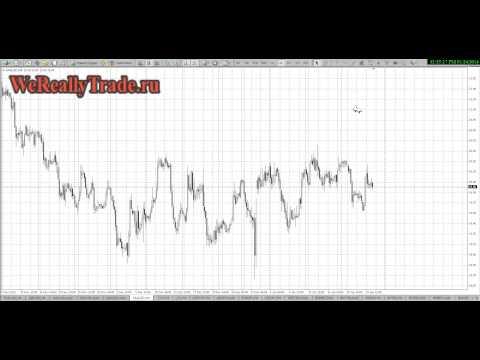 Аналитический обзор Форекс и Фондового рынка на 09.01.2014
