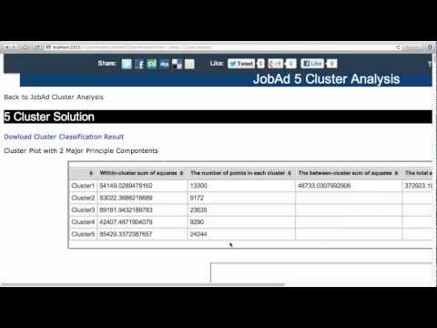 Explanation Cluster Analysis for Hong Kong IT Job Advertisement Data Mining Report