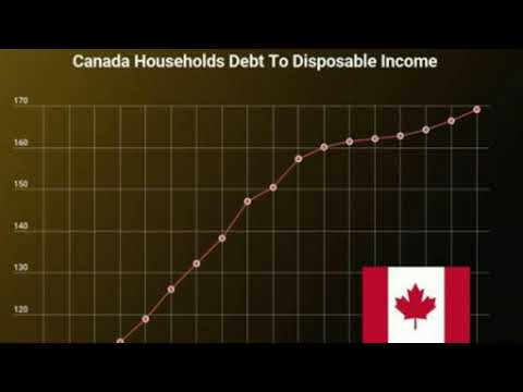 """The """"Reset"""" Looms: Canadians Start Feeling The Pain of Debt"""