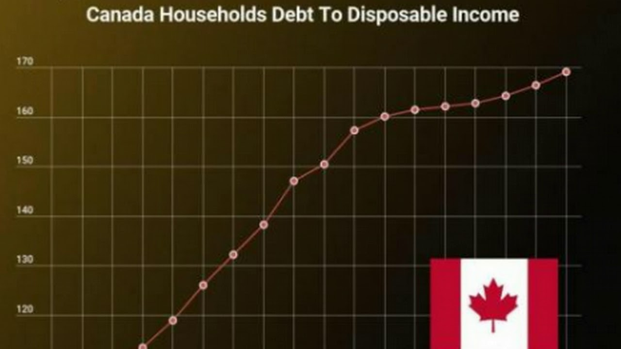 the-reset-looms-canadians-start-feeling-the-pain-of-debt
