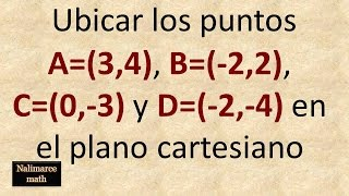 Ubicación de puntos en el plano cartesiano | La Prof Lina M3