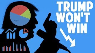 Trump Won't Win! The Polls Don't Lie