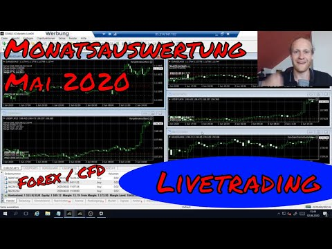 LIVETRADING Auswertung Mai 2020 (Forex Expert Advisor Handel)