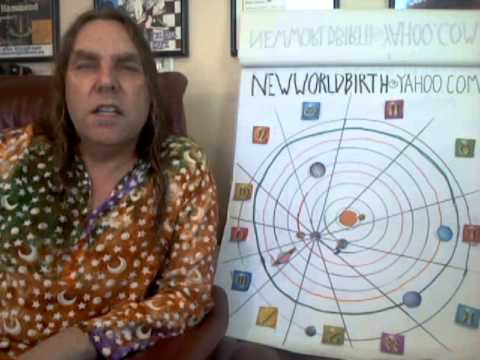 New World Birth - Care and feeding of a New World Age 2014-04-26 - Metaphysics of May