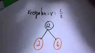 Rumus Lengkap Matematika SD Kecepatan Kelas 4 5 dan 6