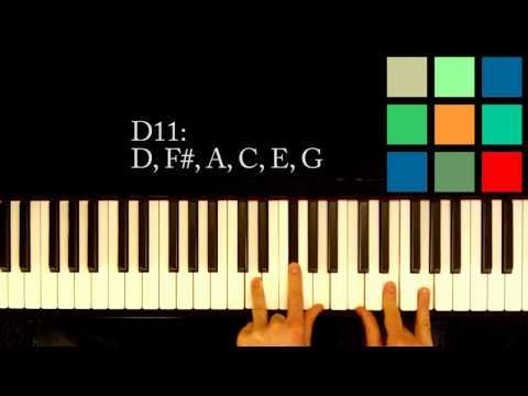 D11 Piano Chord Worshipchords
