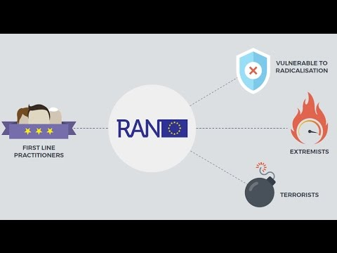 Introducing RAN - Europe's Radicalisation Awareness Network