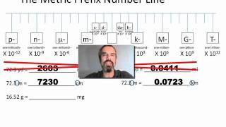 METRIC SYSTEM II
