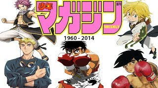 Evolution of Weekly Shōnen Magazine (1960-2014) by Anime Openings thumbnail