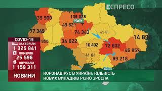Коронавірус в Украі ні статистика за 25 лютого
