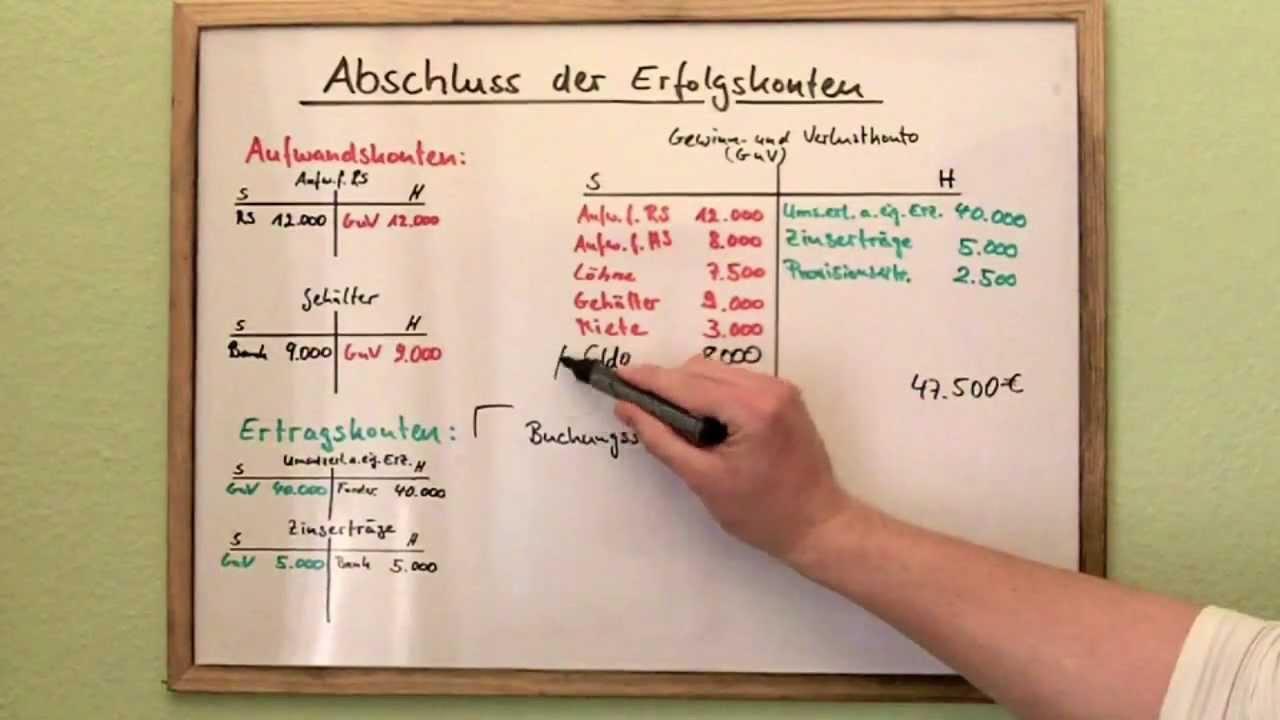 Erfolgskonten abschließen (GUV) - Teil 2 - YouTube
