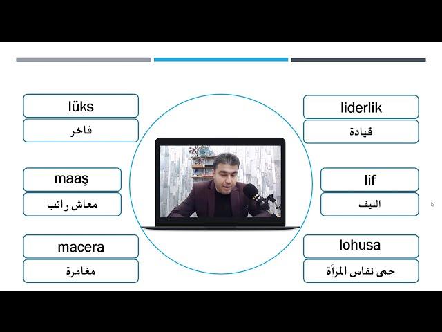 كرر و احفظ مفردات اللغة التركية المستوى الثالث   L-M