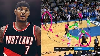 CARMELO ANTHONY TO PORTLAND?!? This Is Why