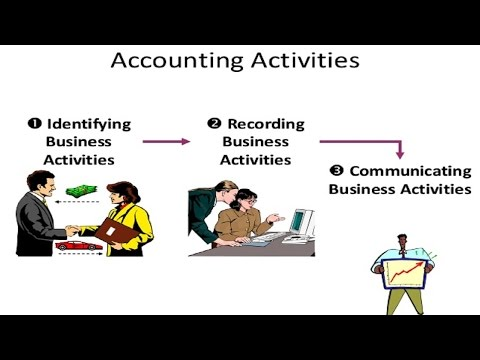 AXC Finance course - #13 - Managing activities in accounting