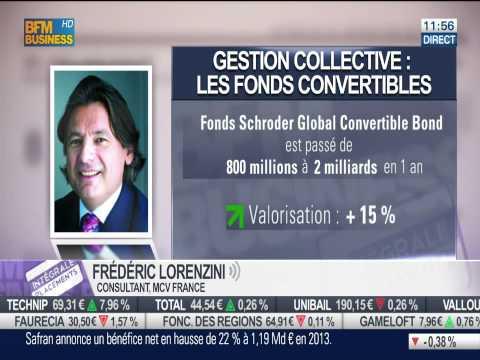 Les obligations convertibles, le meilleur des 2 mondes ?